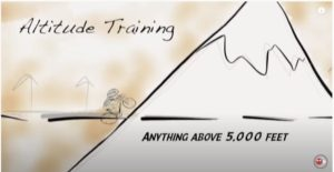 Why Do Athletes Train at Altitude